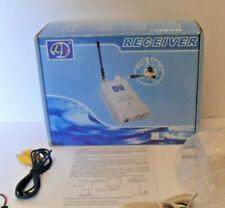 Wireless Radio AV Receiver/Camera With Power Supply
