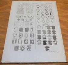 1797 Antique Print  //  HERALDRY  //  ESCUTCHEONS, TINCTURES, LINES DIFFERENCES