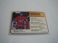 1981/82 O-PEE-CHEE HOCKEY STEVE SHUTT CARD #197**CANADIENS TEAM LEADERS**