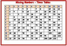 Missing Numbers square - TIMES TABLES- practise and test - Maths - KS2 KS3 +pen