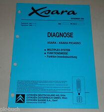 Werkstatthandbuch Citroen Xsara Picasso Diagnose Multiplex Innenbeleuchtung 1999