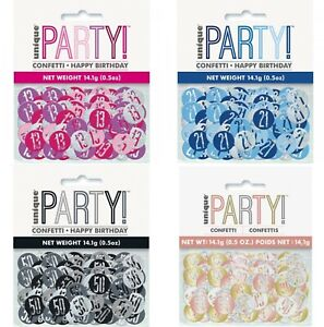 Table Confetti Birthday Party Sprinkles Decorations Milestone Party All Ages
