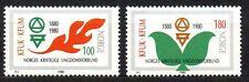 Norway - 1980 Youth-union centenary Mi. 809-10 MNH
