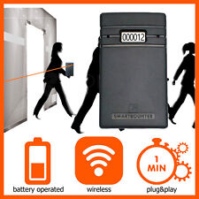 Display people counter: wireless, electronic, infrared traffic counter customer