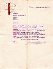 Document du 10/12/1927 WINKEL ZONEN La Casa Rosada - Curaçao Antilles Caraïbes