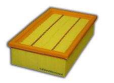 Filter für Kärcher NT 361 Eco Luftfilter Faltenfilter Lamellenfilter