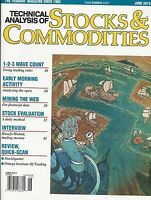Stocks And Commodities Magazine Wave Count Early Morning Activity Mining The Web