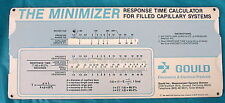VINTAGE GOULD MINIMIZER FOR CAPILLARY SYSTEMS  --FREE SHIPPING--