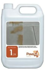 Pavetuf Rust Remover Stone Cleaner Stain remover Natural Paving