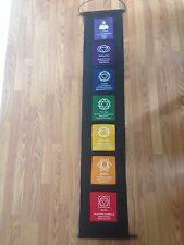 Seven Chakra Tapestry Banner Wall Hanging Scroll Yoga Studio Decor Inspirational