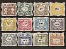 CANADA UNEMPLOYMENT INSURANCE REVENUES 1960 SET TO $4.08 FU74/86 (EX $3.12) MNH
