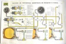 SOVIET MILITARY TRUCK ZIL-131 REGULATING PRESSURE COLOR POSTER