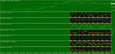 Any MT4 indicator in multiple timeframes - Forex Indicator for MT4