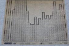Fiat 127 -  Ersatzteil Microfich Microfilm    #60330704