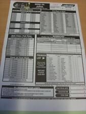 19/05/2001 Derby County v Ipswich Town - Ladbrokes Betting Sheet From The Game,