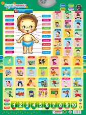 Russia Language Talking Poster/Russian Electronic Mat/Educational speaking toys