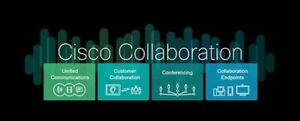 Cisco Collaboration Software Suite - Call Manager, Unity, IM and Presence, UCCX