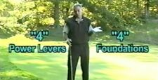 """""""SPOT"""" PUTTING -- DrDom Esposito: Now Used By Champions!"""