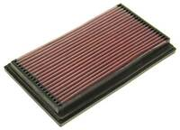 33-2663 K&N Replacement Air Filter FORD FIESTA XR2I,RS 1800 92-ON (KN Panel Repl