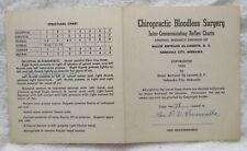 Chiropractic Bloodless Surgery Inter-Communicating Reflex Charts 1954 DeJarnette