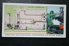 Westinghouse Compressed Air Brake    Vintage Card #  VGC