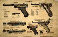 .WW1 Luger Mauser Pistol Gun Parabellum 1938 WWII Rifle C-96,1904 1906 1900 xv
