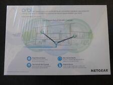 NETGEAR RBK53 – Orbi AC3000 Tri-band WiFi System router  (Brand New)