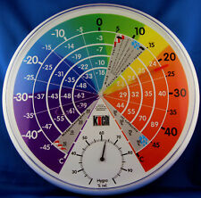 Gefühlsthermometer, 30 cm