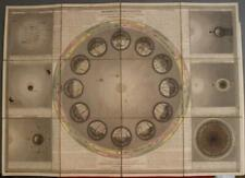 EARTH REVOLUTION ZODIAC MOON PHASES 1831 STUCCHI LARGE ANTIQUE CELESTIAL CHART
