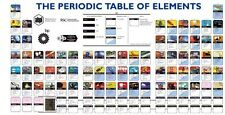 Periodic Table Of Elements Science Poster 18 x 36 24inx36in