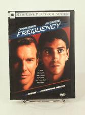 Frequency  Used  DVD  MC4B