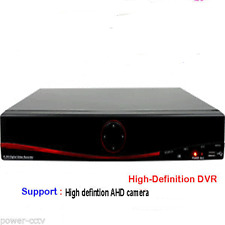 8 Channel High defintion720P HD-AHD DVR Iphone view for AHD Security Camera