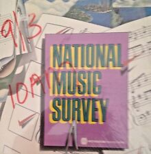 Radio Show: 9/3/88 NATIONAL MUSIC SURVEY TOP 30 COMEBACK ARTISTS OF 80'S SPECIAL