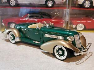 Ertl 1935 Auburn Boattail Speedster Solitaire 1:18 Scale Diecast Model Car Green