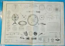 1876 Antique Gravure Cosmographie Tableau des Systèmes du Monde Zodiaque Rose de