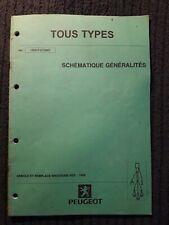 (307MB) Manuel d'atelier PEUGEOT - TOUS TYPES - Schématique Généralités.