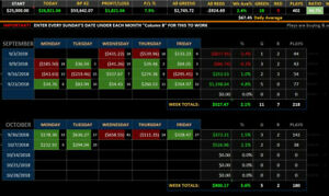 Ultimate Day & Swing Stocks Market Trading Tracker 1-year Spreadsheet Download