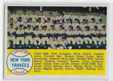 New York Yankees 1958 Topps #246