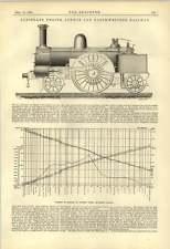 1888 Passenger Engine London And North Western Railway Waverley Gas Holders