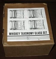 Set of 4 Whiskey Connoisseurs Taxonomy 14 oz. Tumblers NIB Hard to Find.