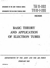 Basic Theory and Application of Electron Tubes * TM 11-662 * CDROM * PDF