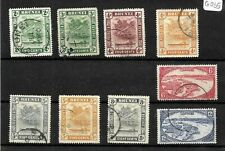 Brunei, 1924 Brunei river, small selection used (B052)