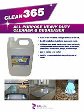 PERFECT FOR HOTELS, RESTAURANTS - ALL PURPOSE CLEANER - CLEAN EVERYWHERE