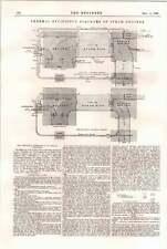 1898 Carnegie KRUPP Plate prove efficienza termica dei motori a vapore