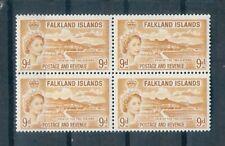 FALKLAND ISLAND Sc 126 Bl of 4 MINT NH  VF