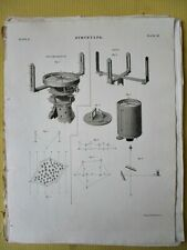 Vintage Engraving,SURVEYING,Circumferentor Cross,1810