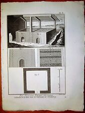 91-3-i Gravure 1783 Panckoucke fer grosses forges, fourneaux de Fordenberg