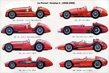 Ferrari 1948-1960 Formula 1 Car Models Vintage Race Advertising - POSTER 24x36