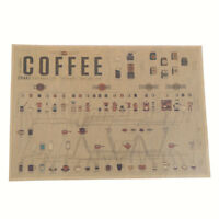 1Pc Coffee Match Diagram Paper Poster For Cafe Kitchen Decorative YJ