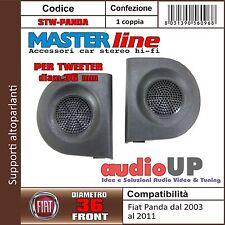 SUPPORTI TWEETER IN COPPIA 36/40mm PER FIAT PANDA DAL 2003 AL 2011. ADATTATORI